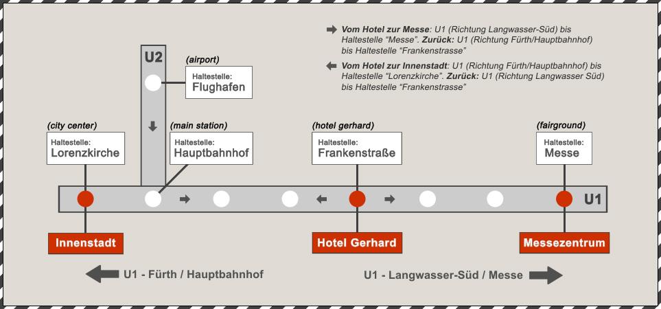 Hotel Gerhard U-Bahn